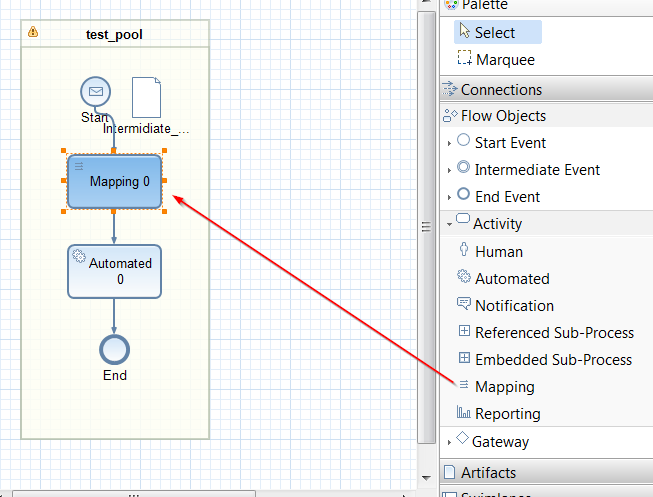 BPM Mapping
